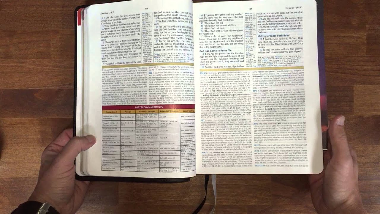 BANQUETING IN THE BIBLE - King James Version