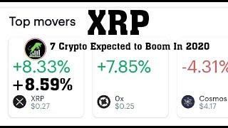 #XRP Top Performer on Coinbase. XRP Volume Flips Bitcoin (BTC)