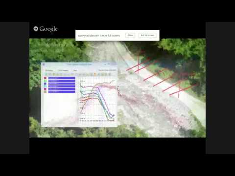 Using Unmanned Aerial Systems in Transportation Planning and Emergency Response