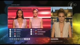 Итоги голосования Евровидения 2015 финал