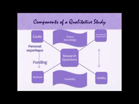 research and its types Previously, we discussed the issue of what a research paper really is and have come to conclusion that ideally a research paper is your own thoughts b.