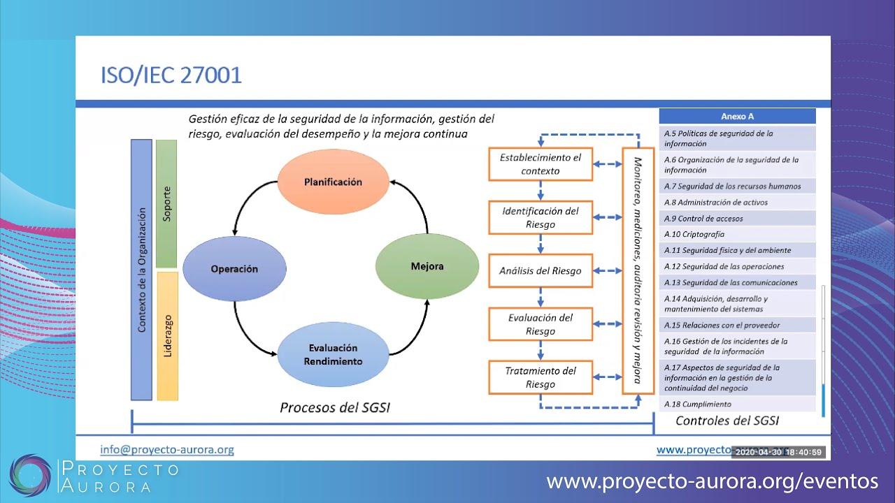 Webinar: ISO 27001 Metodología de Implementación. Seguridad de la Información.
