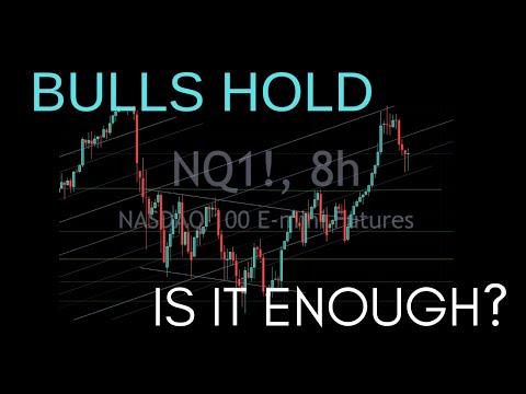 Market View:  S&P 500, Nasdaq, Gold & Bitcoin Technical Analysis