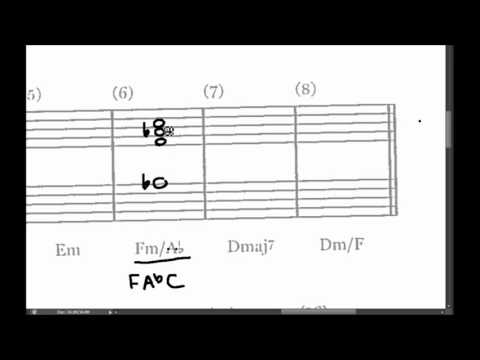 How to build triads and seventh chords from a lead sheet symbol