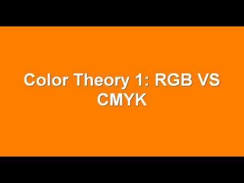 color theory 1 cmyk vs rgb (bangla language)
