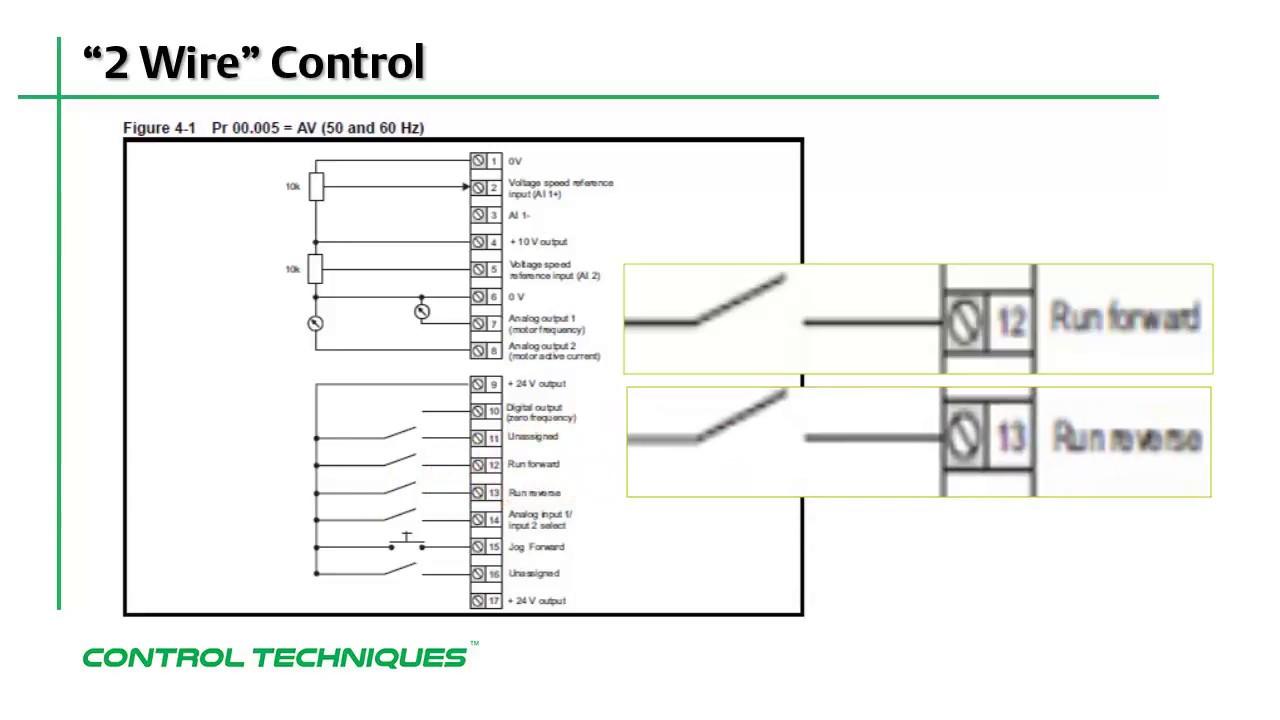 Configuring Digital I/O on