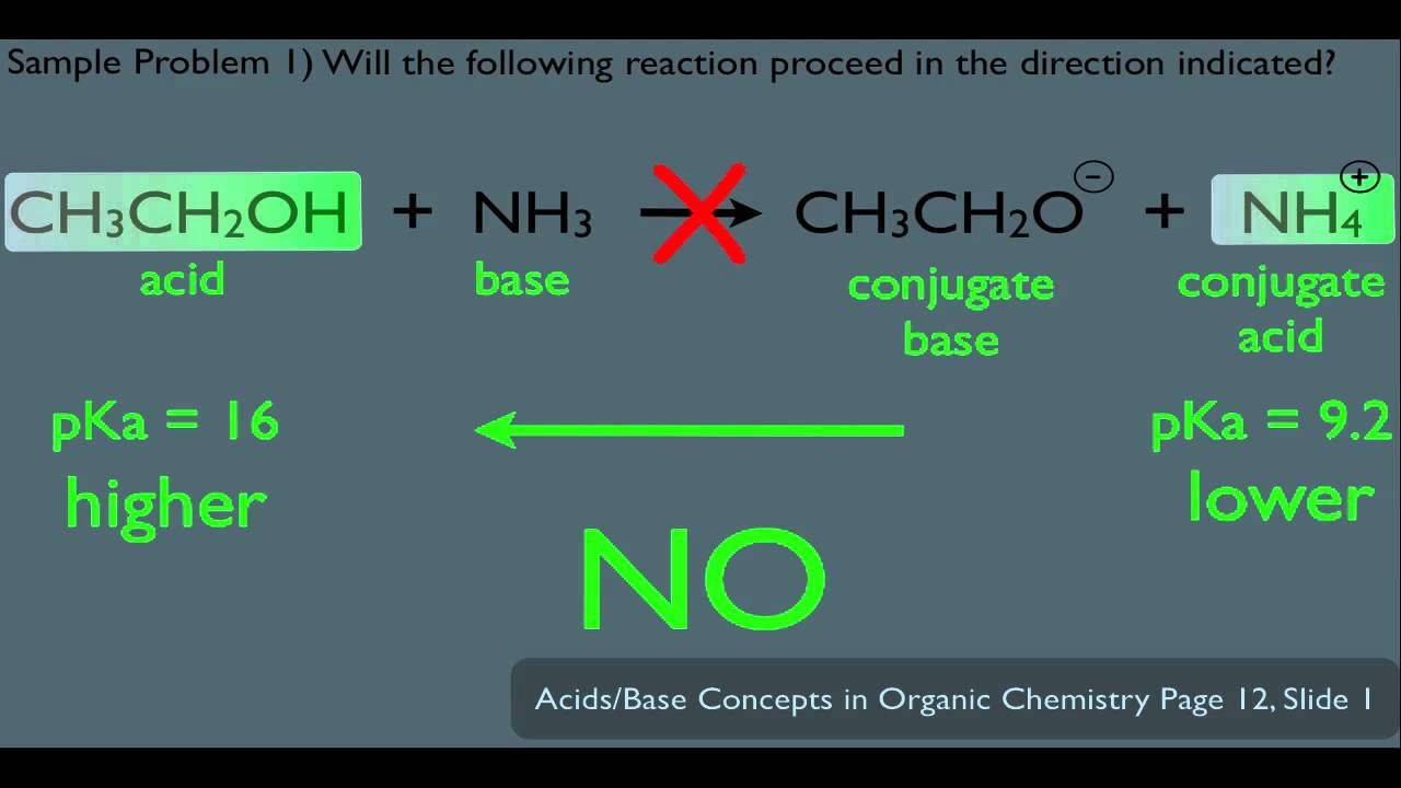 predicting the direction of acid base reaction youtube