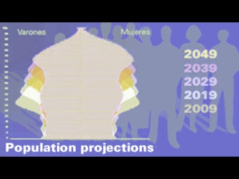 Population projections. Spain. INE