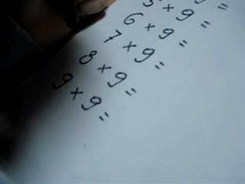 Rafael - Test iz matematike (Math test)