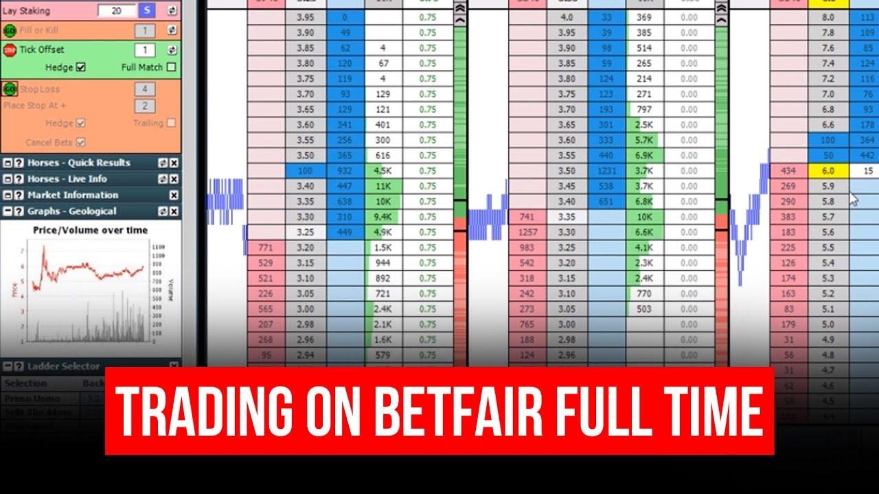 Trading On Betfair
