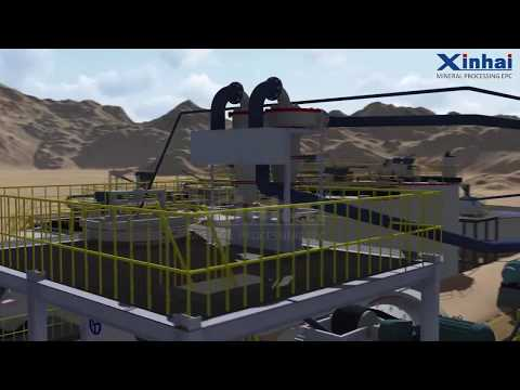 Main Mineral Processing Equipment Applied In Screening Progress, Xinhai