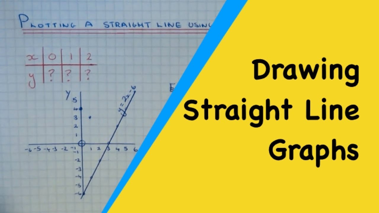 Drawing Lines Using Y Mx C : Using a table of values to draw straight line graph in the form