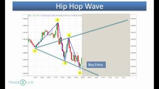 Hip Hop Wave/Wealth Wave - Trading Strategy by Trade2Live.com