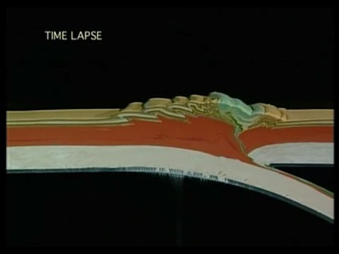 Plate Tectonics - How Mountains are Made