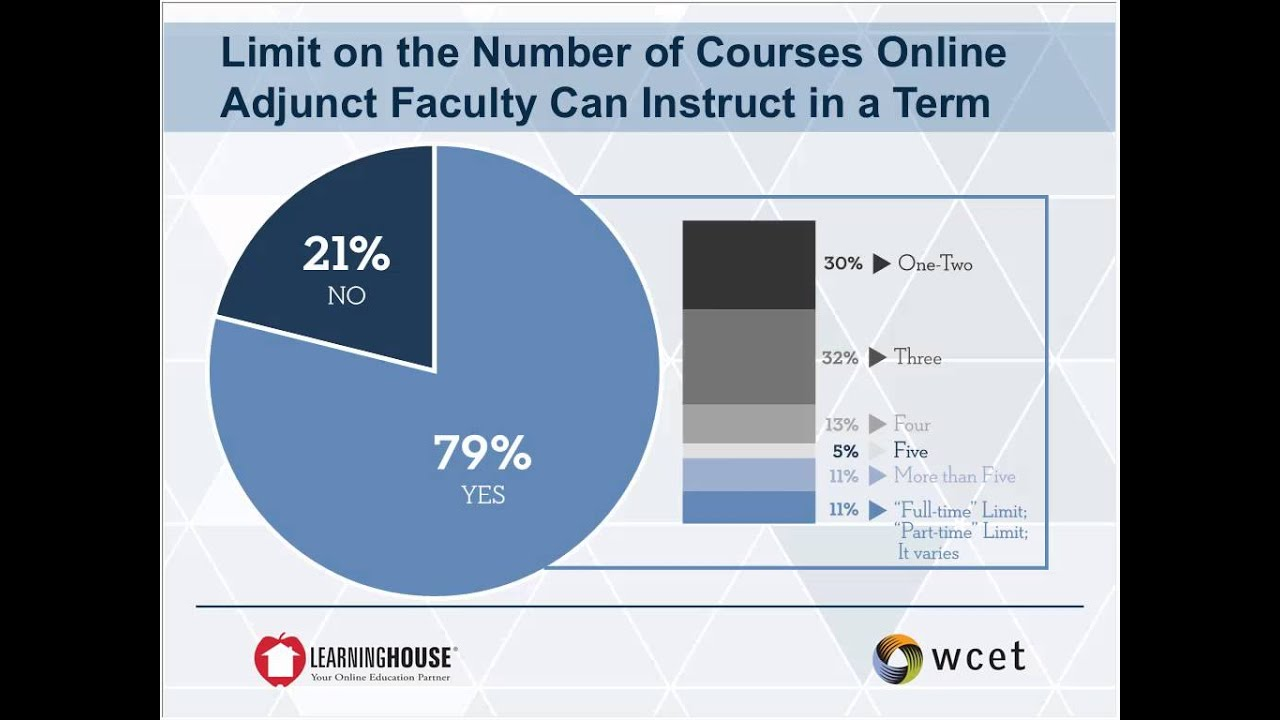 number coursework Formal Coursework – PhD