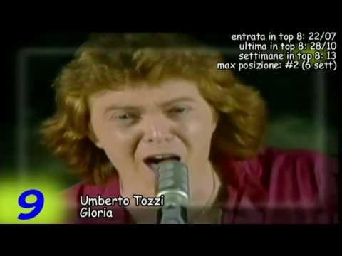 1979 - I 20 singoli più venduti in Italia