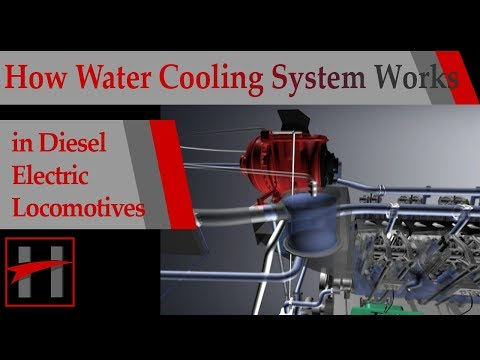 How Diesel Electric Locomotive Works ( 3D Animation) : Engine Water Cooling System