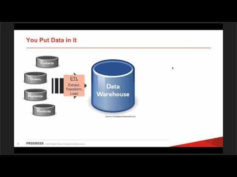 Building a Modern Marketing Data Warehouse