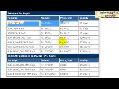 How Bulk SMS Gateways Works? - YouTube