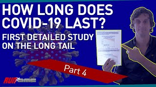 How Long Does COVID-19 Last? First Detailed Study on the Long Tail - Affecting 1 in 10