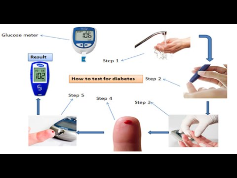 how to check your blood sugar pdf