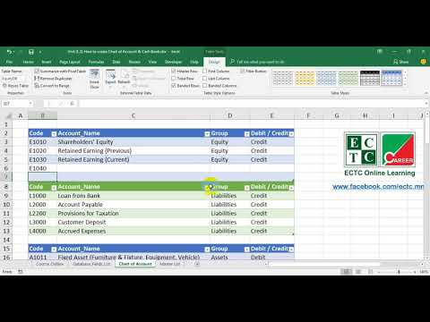 Unit 1 3 How to create Chart of Account & Cash Book