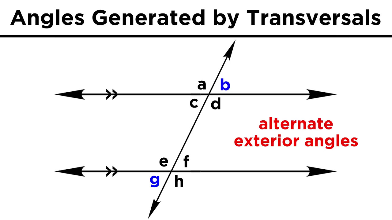 Types Of Angle Relationships on Parallel And Perpendicular Lines Systry