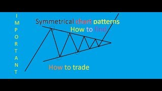 symmetrical triangle chart pattern - how to find and how to trade