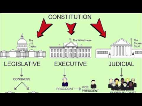 The Constitution Ratification Debate