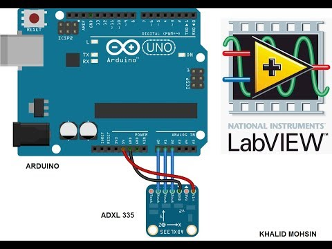 ADXL335, ARDUINO, LABVIEW, X,Y,Z -TIME DOMAIN SPECTRUMS