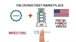Review of CrowdStreet | Real Estate Crowdfunding