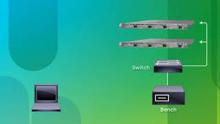 Cisco Business Edition Management Overview