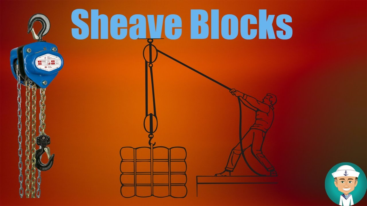 Sheave Blocks Rope How Should You Use Wire Reeving Diagrams