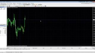 Forex Tester   обзор программы Forex Tester тренажера для форекс трейдера