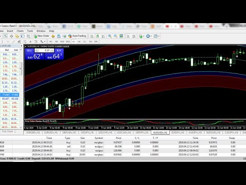 watch-the-trades-and-subscribe-forex-trading-live-streaming