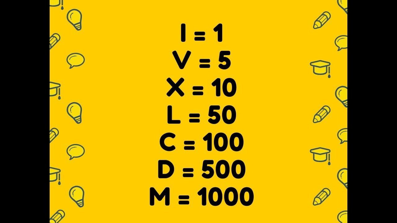Roman numerals calculator - Roman Numeral Conversion Calculator