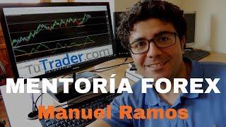 MENTORIA FOREX Y CFD´S. Manuel Ramos