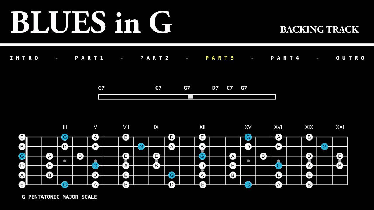 Chicago guitar chords