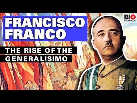 Francisco Franco: The Rise of the Generalisimo