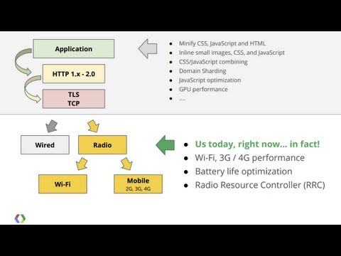 Mobile Performance From The Radio Up: Battery, Latency And Bandwidth Optimization - Google I/O 2013