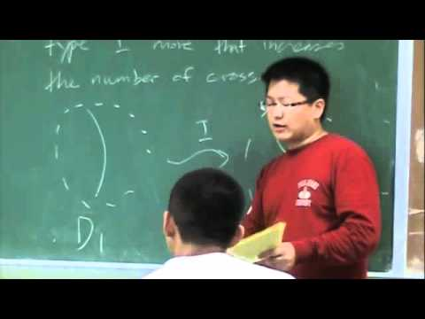 Knot Theory 9-27-2010 part1
