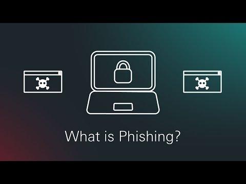 HSBC Safeguard | What is Phishing?