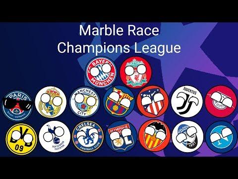 Uefa Champions League 17 18 Table