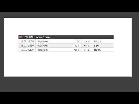 Футбол в России. Чемпионат России по футболу 2016-2017