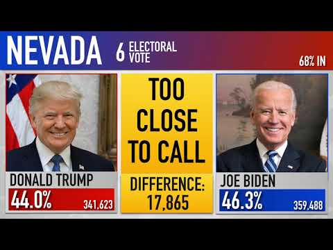 Nevada State Prediction   2020 Presidential Election - YouTube