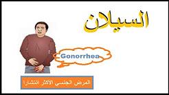 Gonorehea: Description , symptoms, and treatment