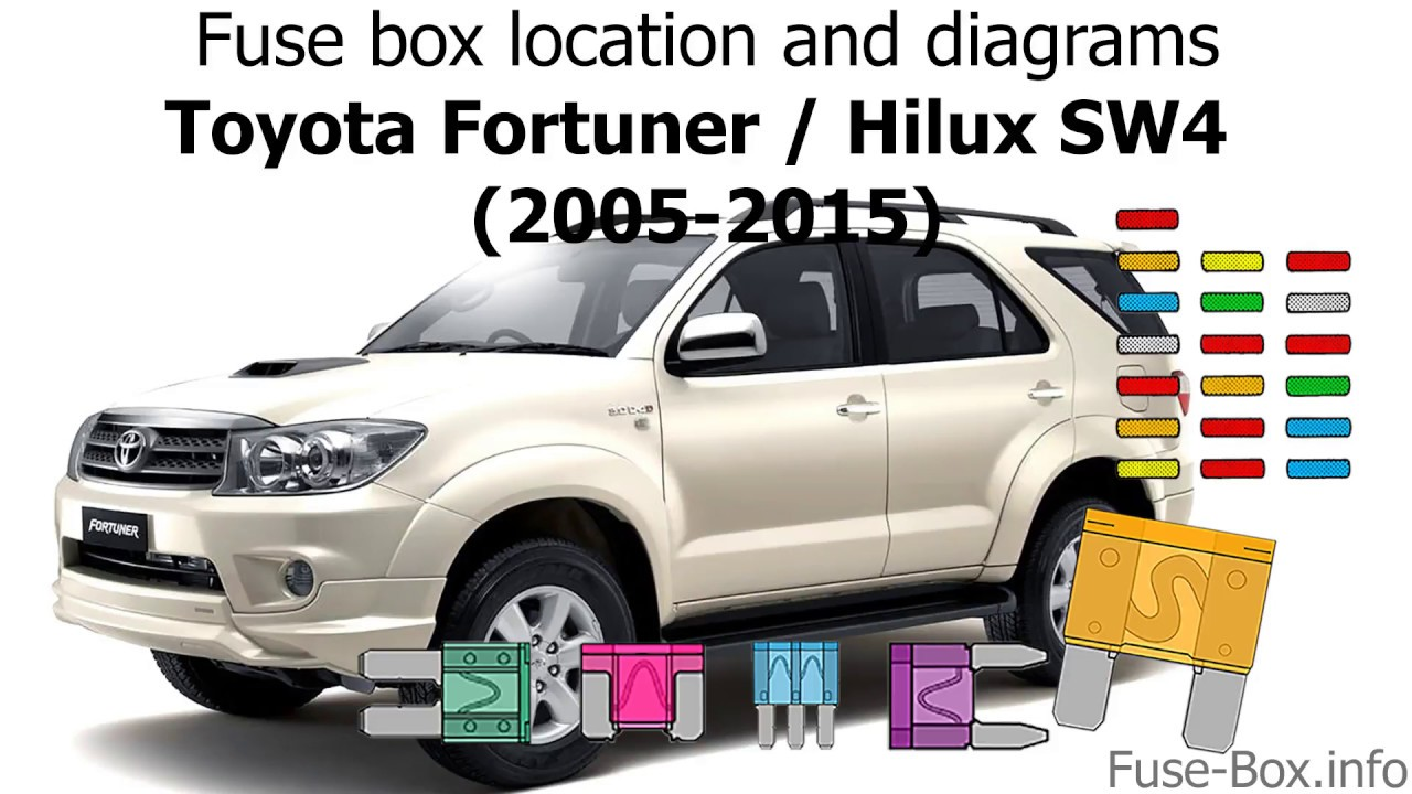 fuse box location and diagrams toyota fortuner hilux sw4 2005 2015  [ 1280 x 720 Pixel ]