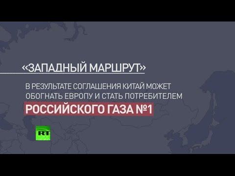 банк россия газопровод