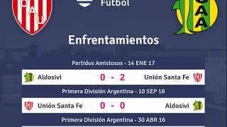 Previa Unión Santa Fe vs Aldosivi - Jornada 1 - Superliga Argentina 20... - Pronósticos y horarios