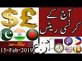 US Dollar Rate In Pakistan Today |US Dollar Price In Pakistan| |Euro Price In Pakistan Today|